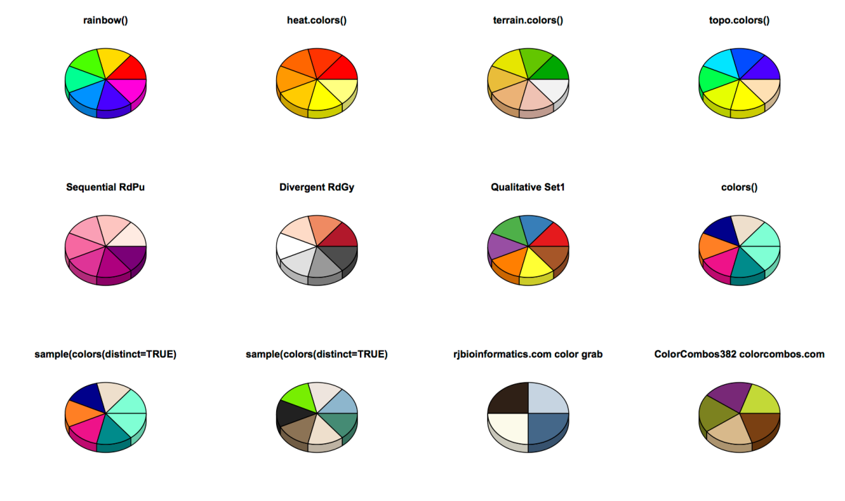 Creating color palettes in R